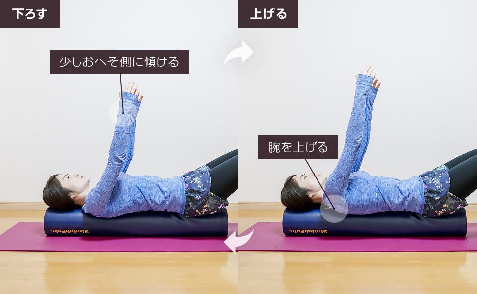 前に習えで腕を持ち上げる運動