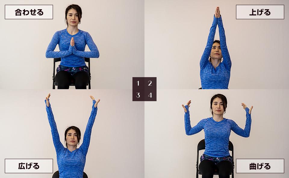 両腕を上げて手の平を外側に向けながら腕を下ろす