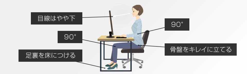 パソコン作業を行う際の正しい姿勢
