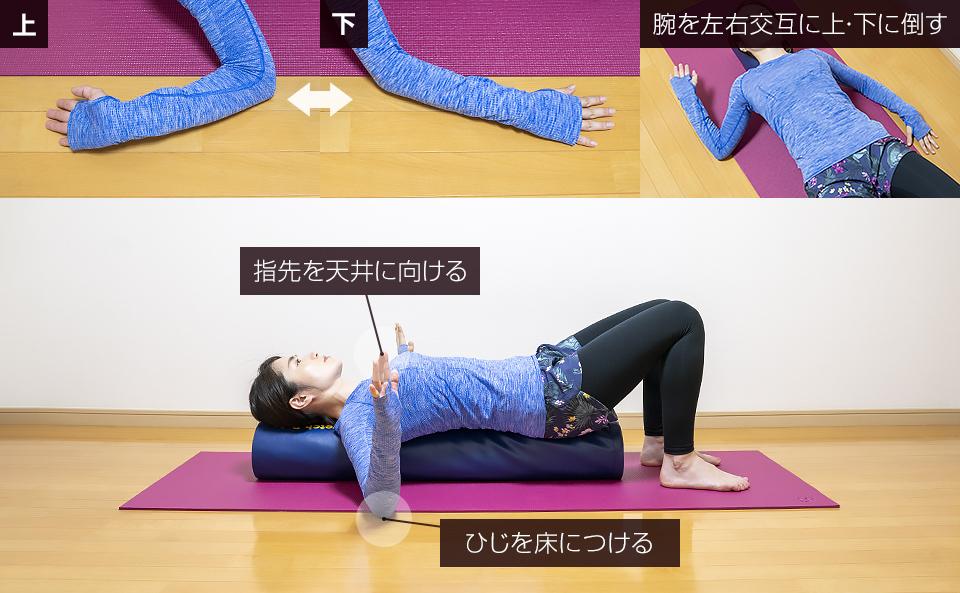 肩の交互運動