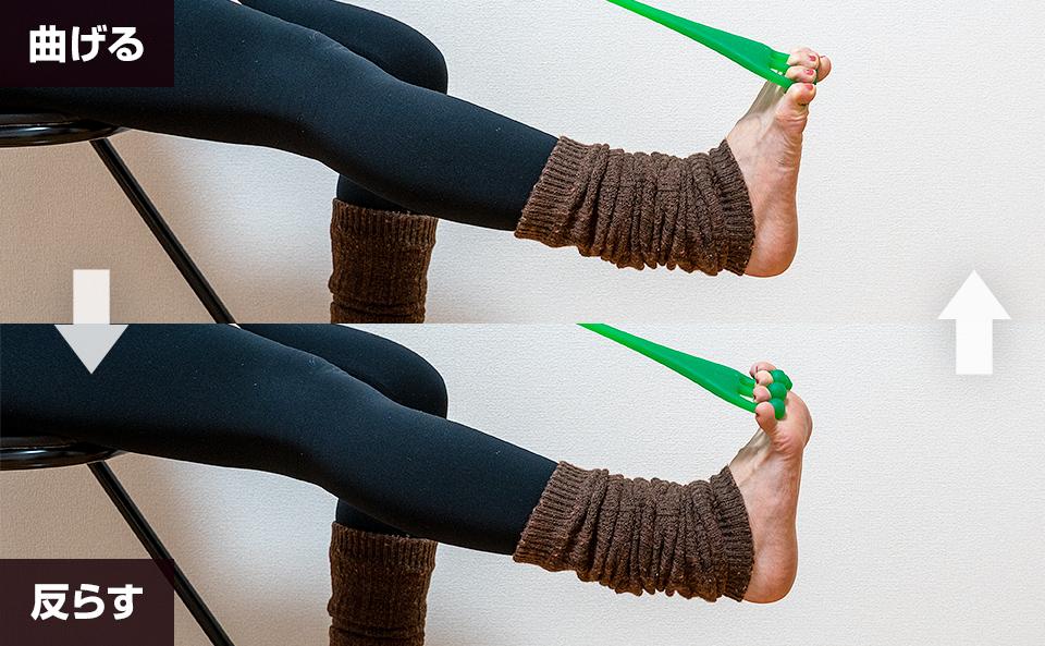 右足の指だけが動くよう