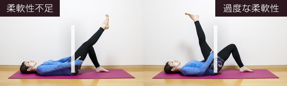 もも裏の筋肉の柔軟度チェック「柔軟性不足・過度な柔軟性」