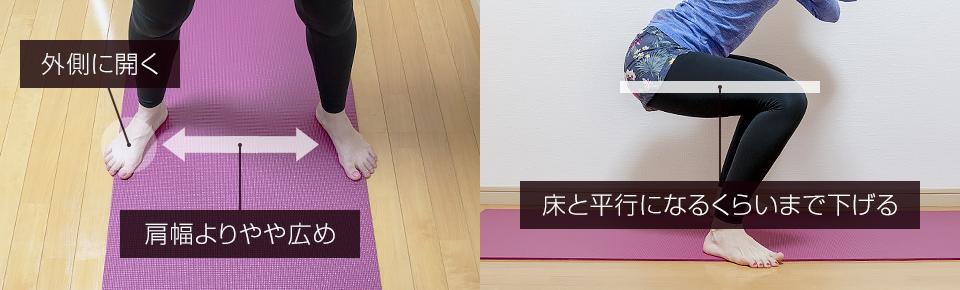 太ももと床が平行になるくらいまで膝を曲げる