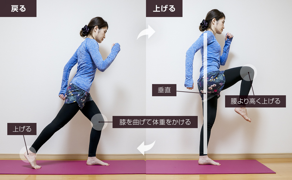 股関節の筋トレ「ランニングマン」