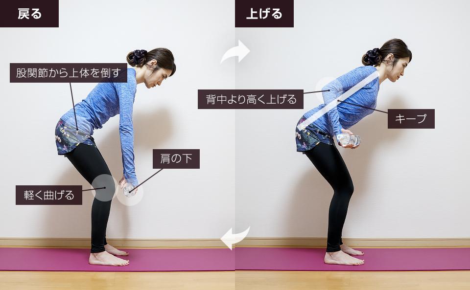 腕を引き上げる肩甲骨の筋トレ