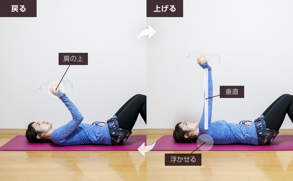 腕を押し上げる肩甲骨の筋トレ