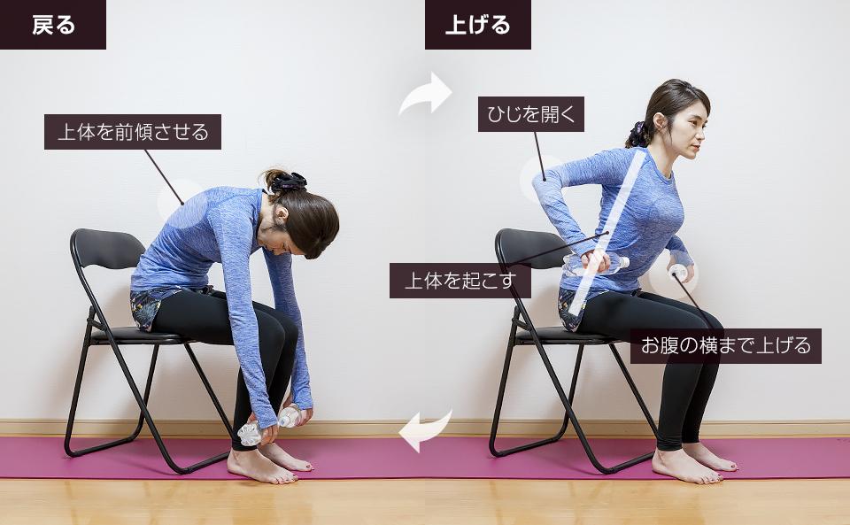 椅子に座って腕を引き上げる肩甲骨の筋トレ