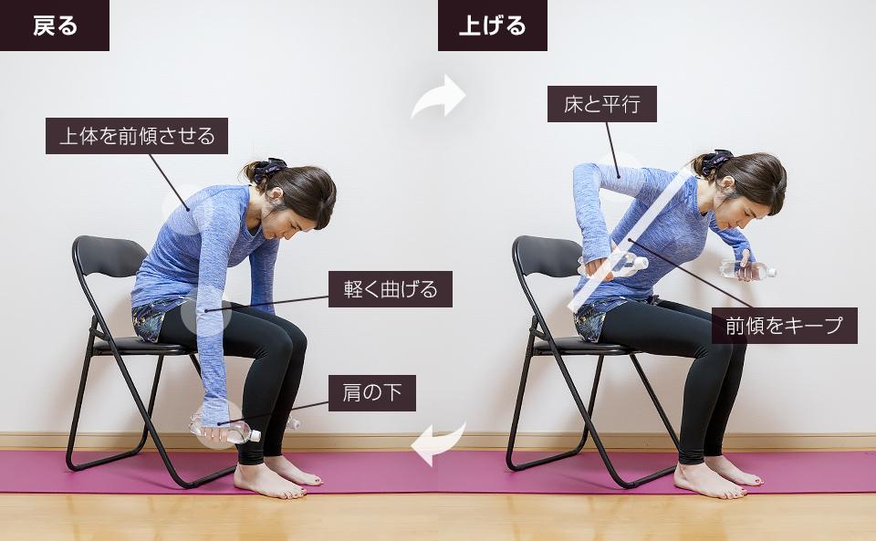 椅子に座って腕を広げる肩甲骨の筋トレ