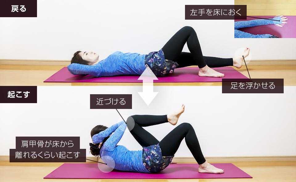 腹斜筋の筋トレ「ツイスティングクランチ・上体を起こしながら肘と膝を近づける」