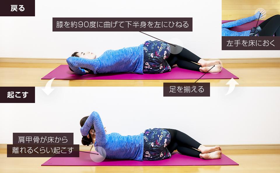 腹斜筋の筋トレ「サイドクランチ・上体を起こす」