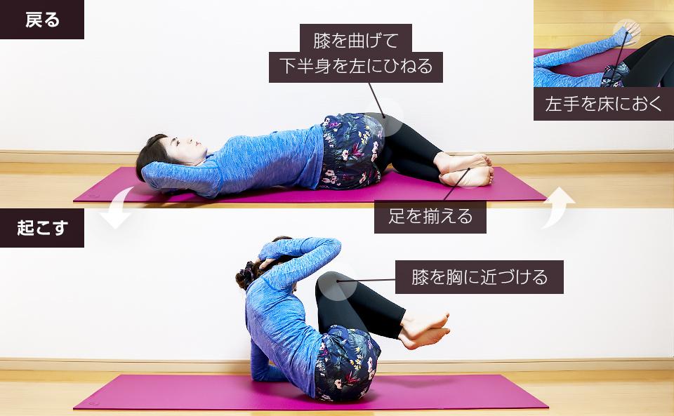 腹斜筋の筋トレ「サイドクランチ・上体を起こしながら膝を胸に近づける」