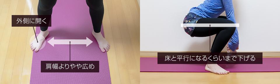 太ももが床と平行になるくらいまでしゃがむ