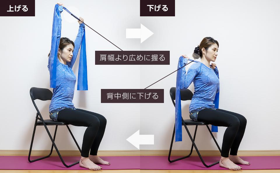 トレーニングチューブで背筋を鍛える使い方「プルダウン」