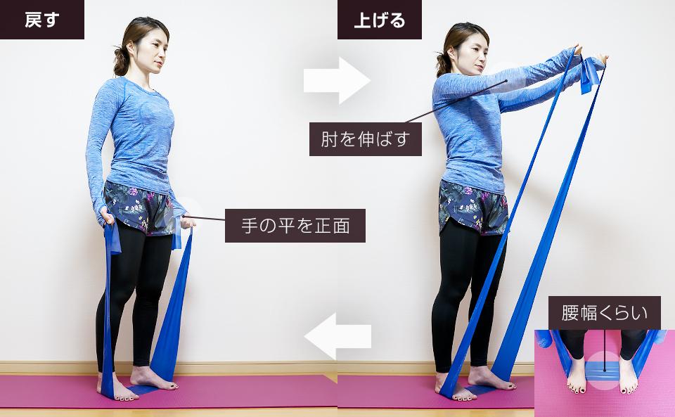 トレーニングチューブで胸筋を鍛える使い方「チェストフライ」