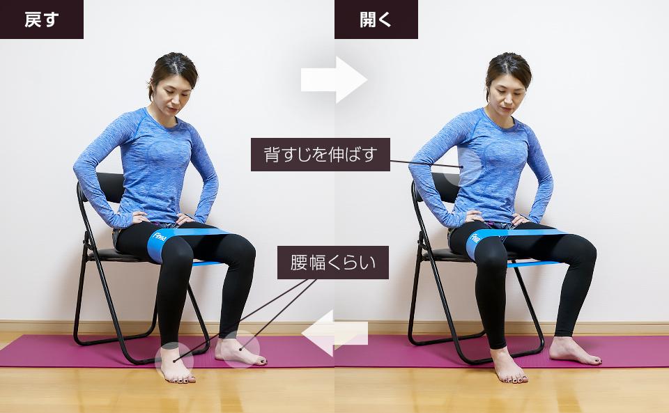 トレーニングチューブでおしり・下半身を鍛える使い方「ヒップローテーション」