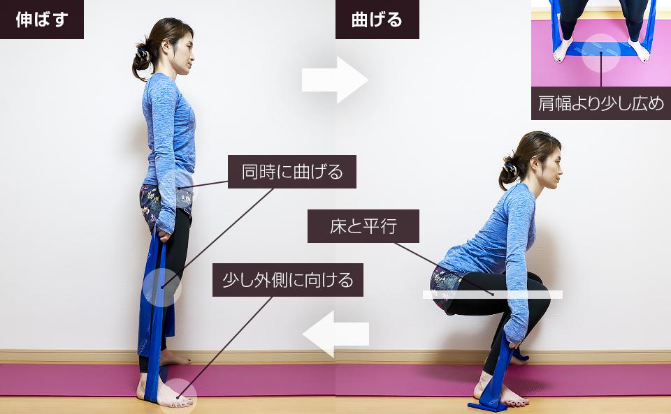 トレーニングチューブでおしり・下半身を鍛える使い方「スクワット」