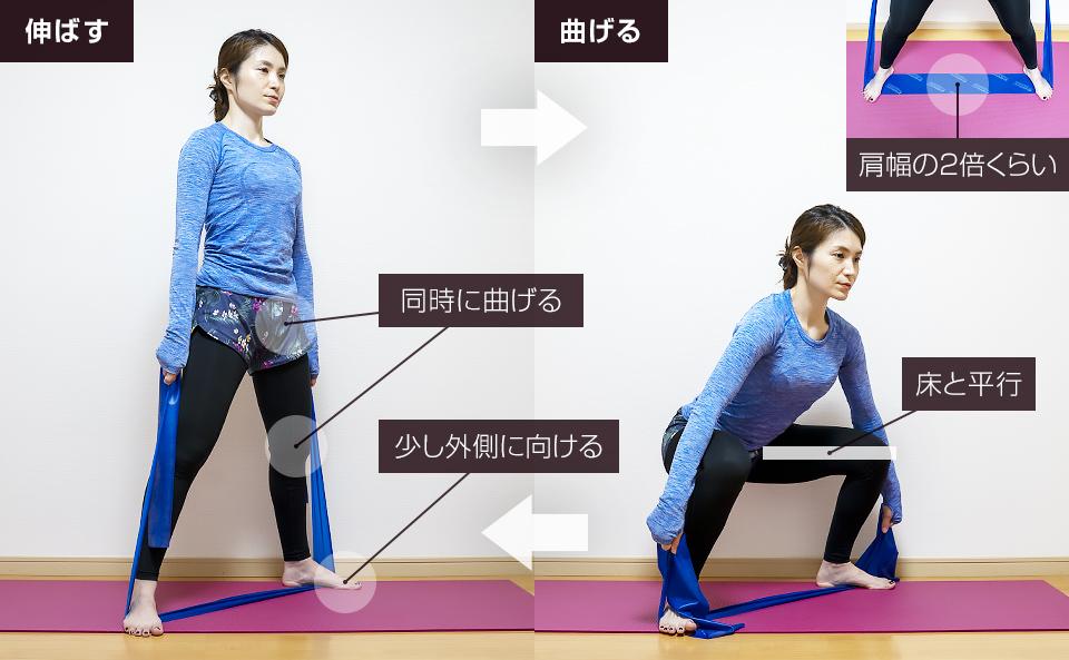 トレーニングチューブでおしり・下半身を鍛える使い方「ワイドスクワット」