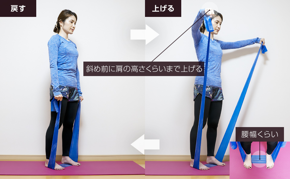 トレーニングチューブで肩を鍛える使い方「サイドレイズ」