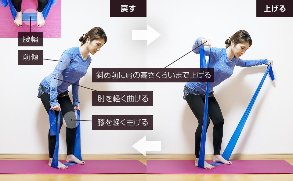 トレーニングチューブで肩を鍛える使い方「リアレイズ」